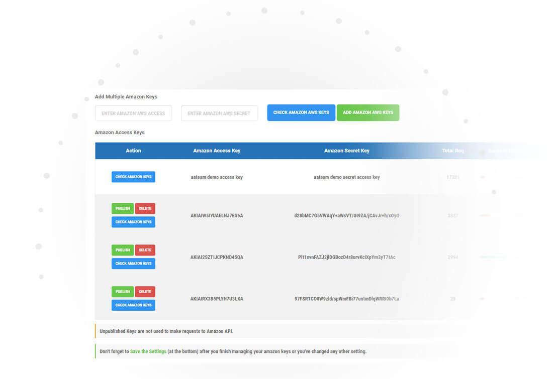 WZone Image - keys - Picture